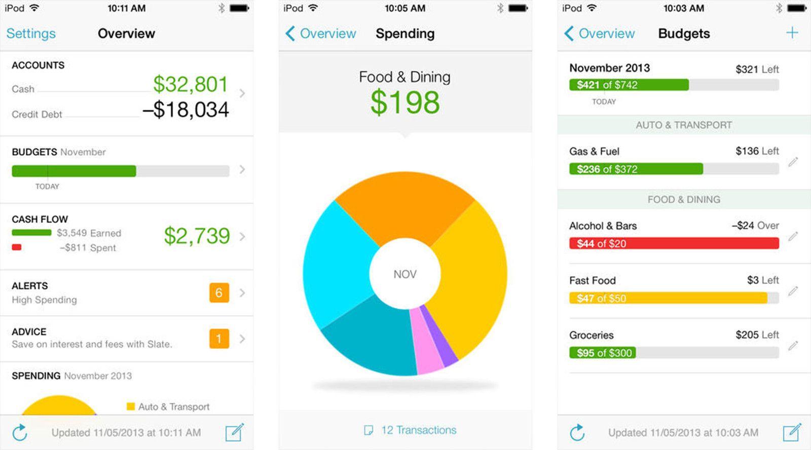 Mint personal finance app development technology
