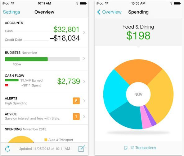 mint finance app and its underlying development technologies