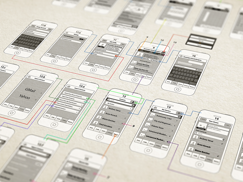 99miles-planit-wireframes-HD
