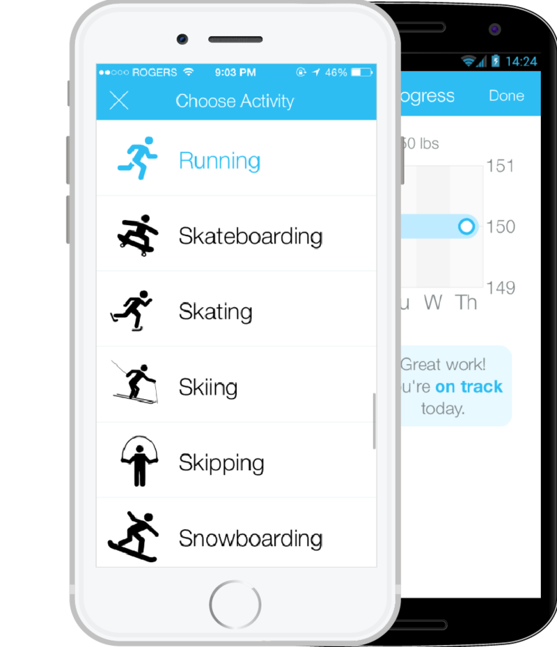 workout apps trends in 2015
