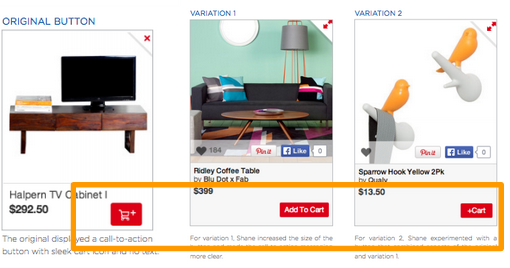add to cart a/b testing