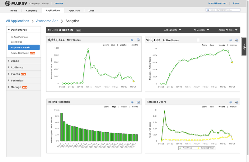 Flurry mobile analytics tools