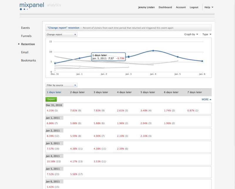 mixpanel moblie analytics tool