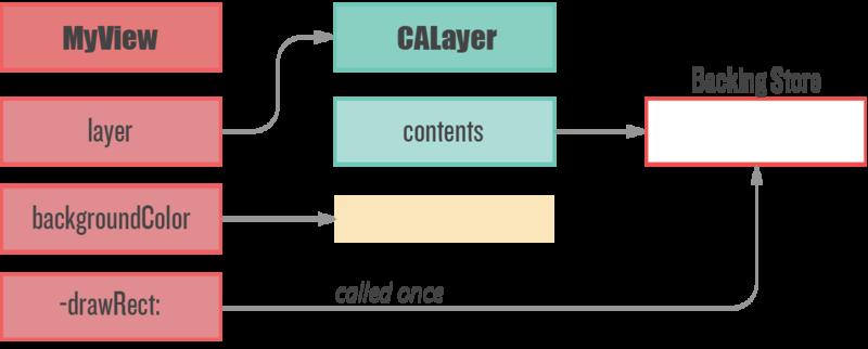 scheme_2-2 (1)