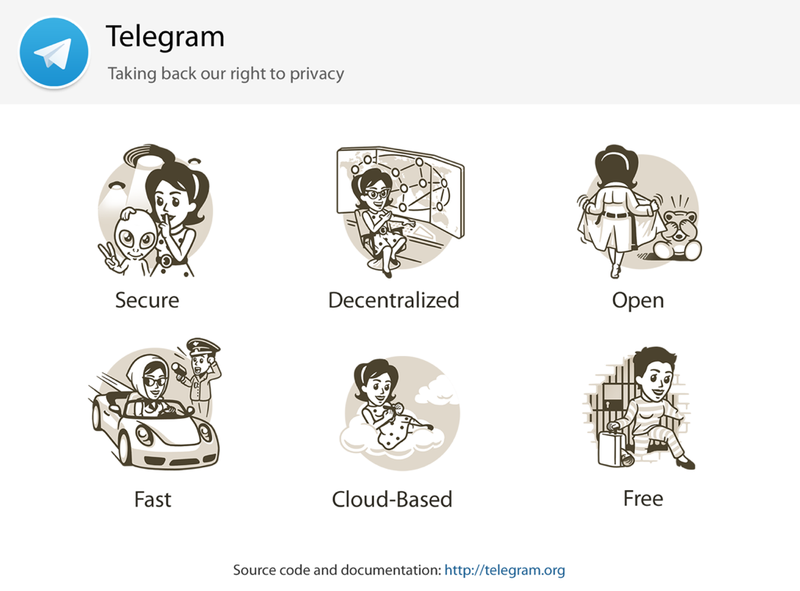 What's Wrong With Telegram Open Source Code?