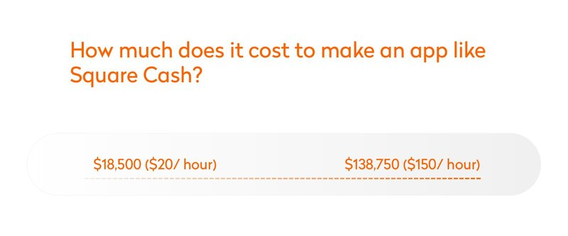 How much does it cost to build a peer-to-peer payment app like Square Cash