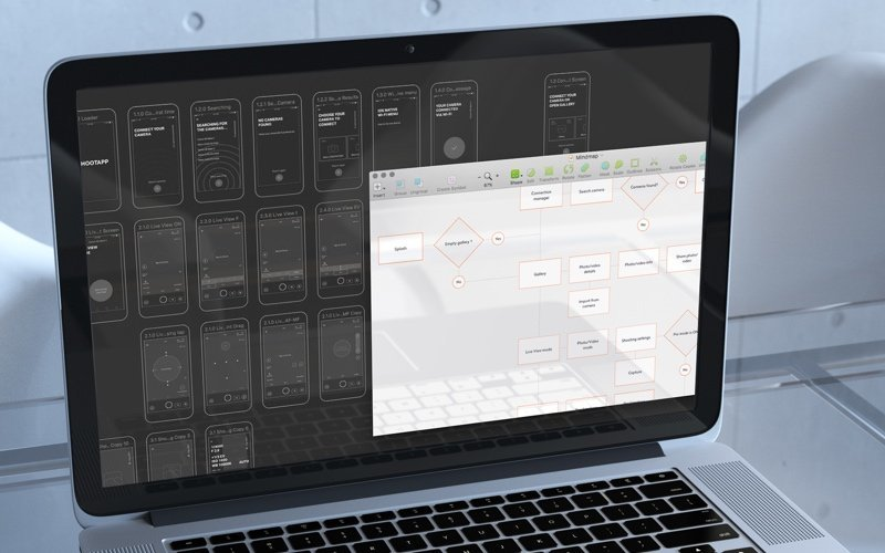 the shootapp wireframes
