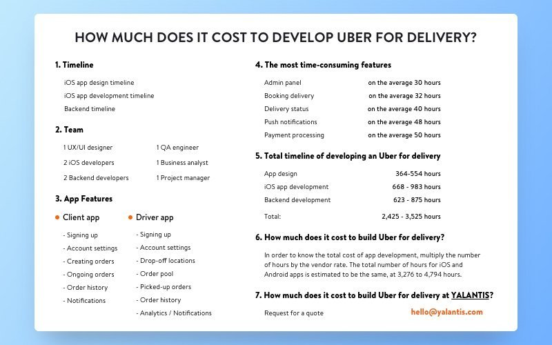 Approximate cost for an average on demand delivery app