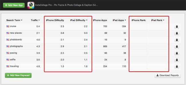 app store optimization tactics