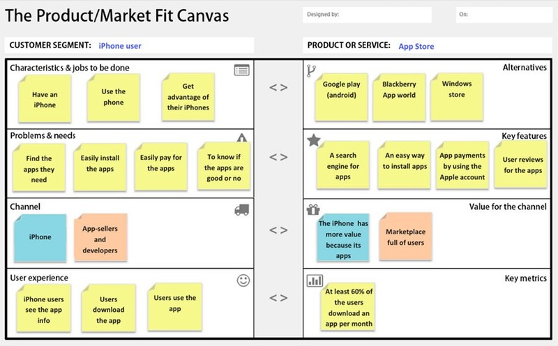 how to build a product/market fit for your app