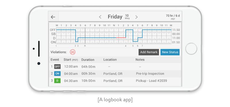 A logbook app