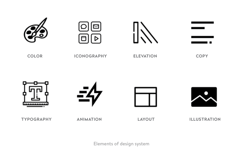 Elements of the design system