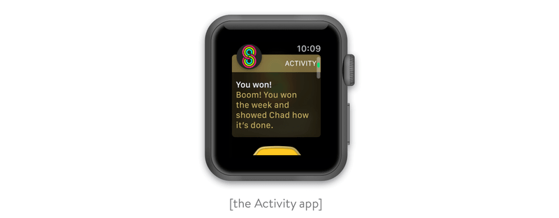 A notification Activity app
