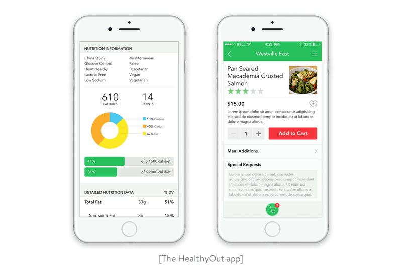 The HealthyOut app