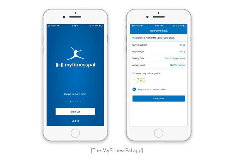 The MyFitnessPal app