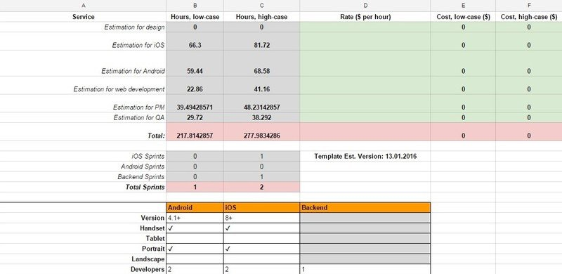 Detailed estimate template