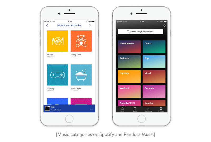 Music categories on Spotify and Pandora Music