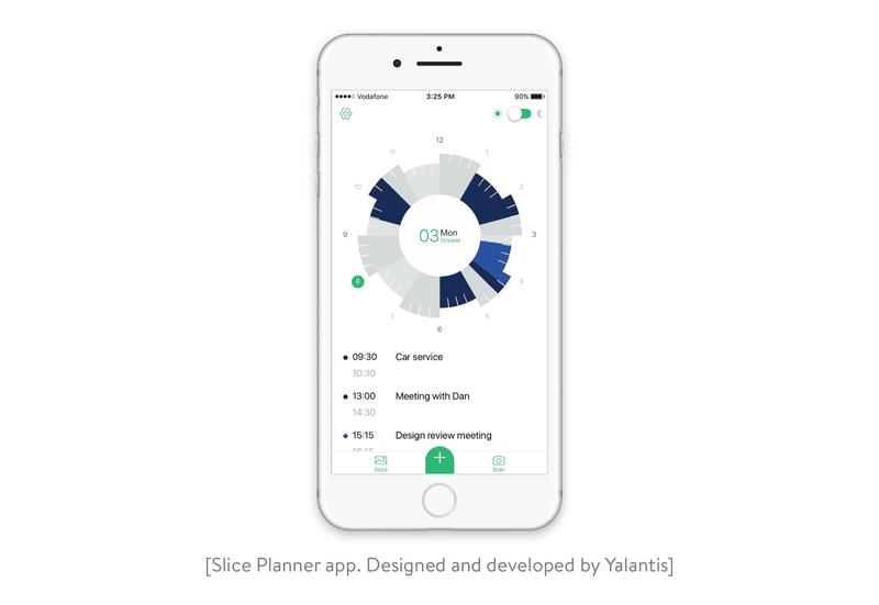 slice planner app