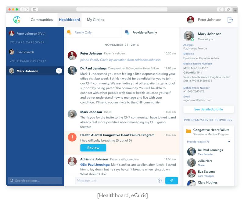 healthboard in the eCuris app