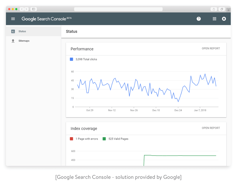 google search console solution provided by google