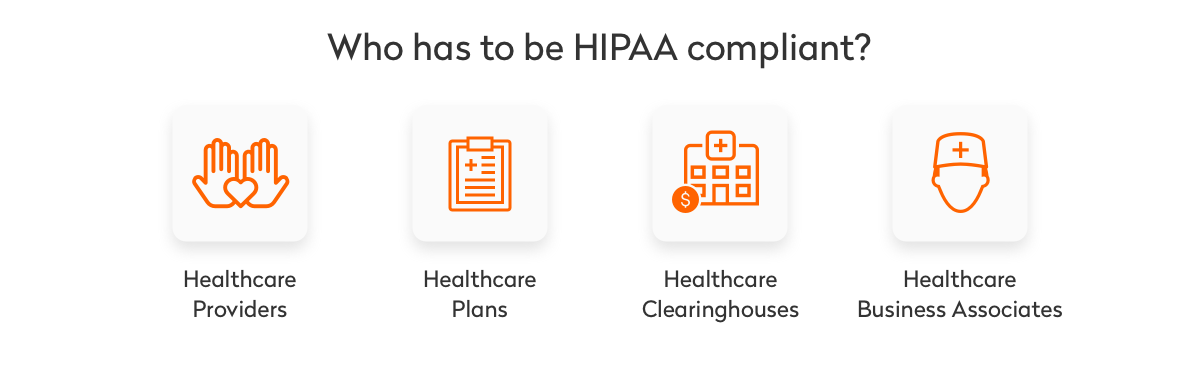 who has to be hipaa compliant