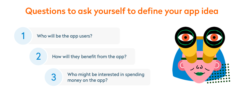 questions to ask yourself to define your app idea
