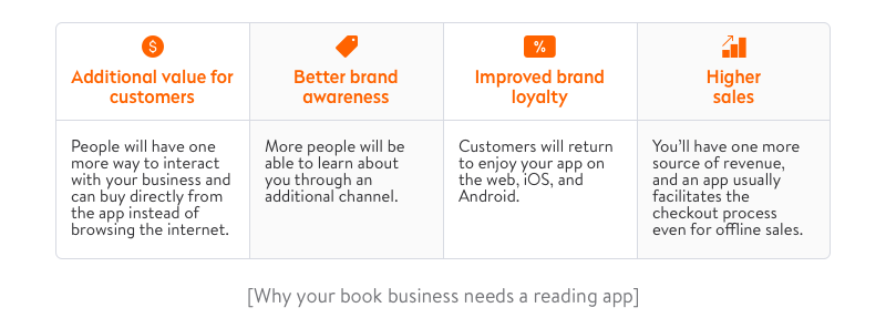 Why your book business needs a reading app