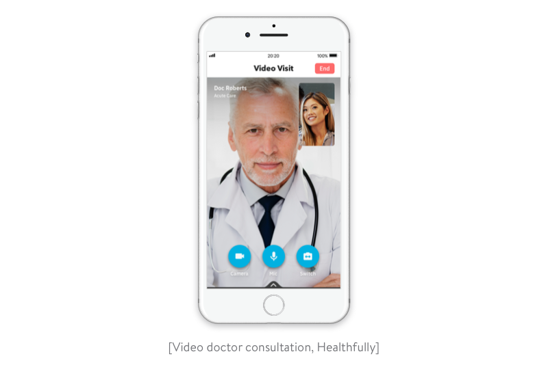 video consultation in healthfully