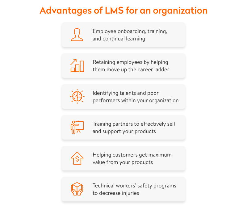 advantages of lms for an organization