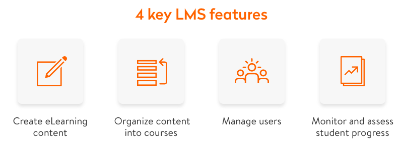 4 key lms features