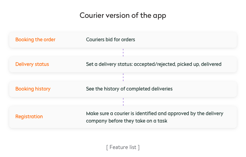 Courier app