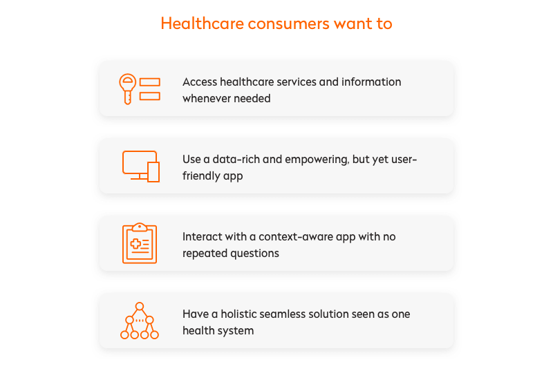 what consumers want from healthcare providers