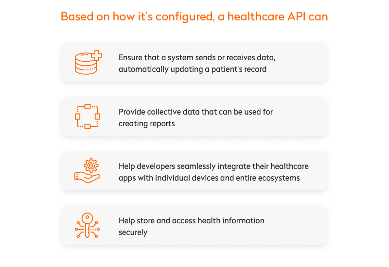 healthcare API capabilities