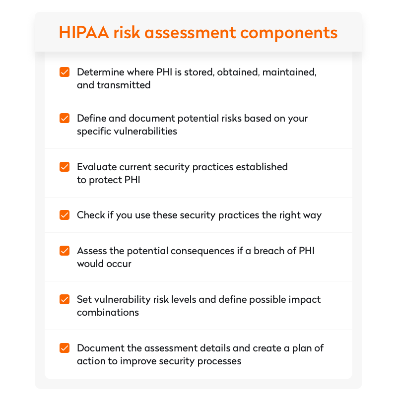 hipaa risk assessment components