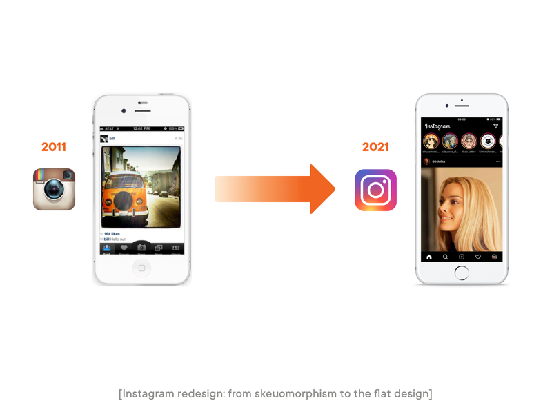 Instagram mobile app redesign