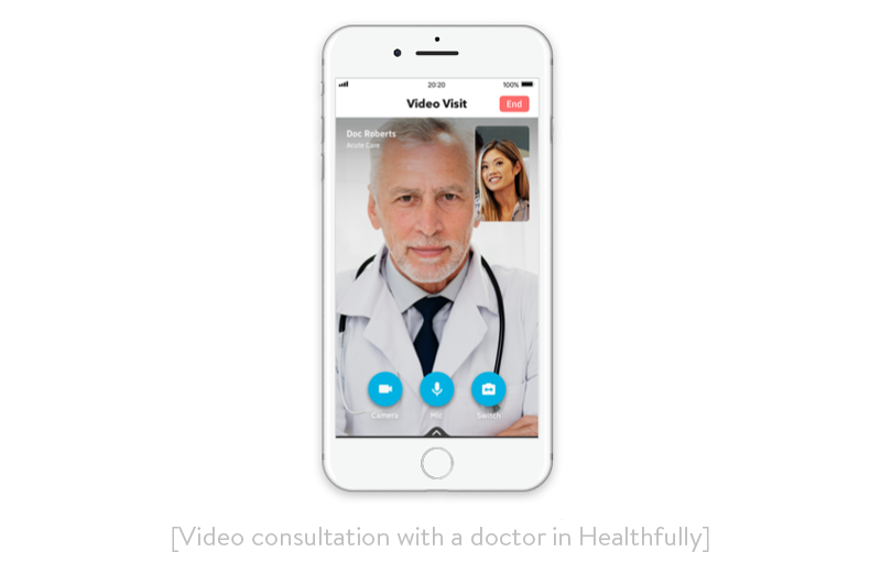video consultation with a doctor in healthfully