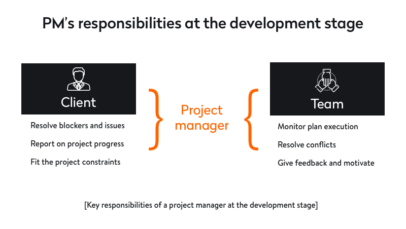 project manager key responsibilities