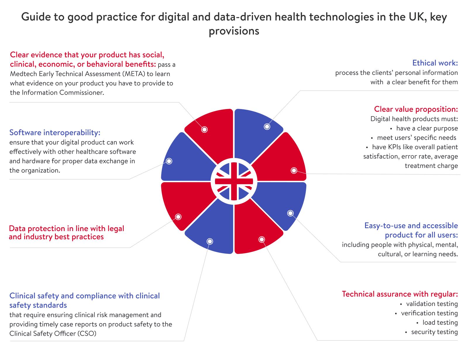 uk key data privacy provisions