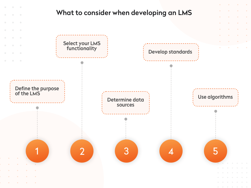 what to consider when developing an lms