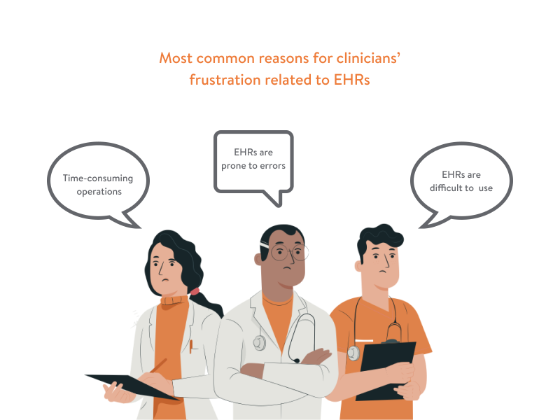 most common reasons for clinicians frustration related to ehrs