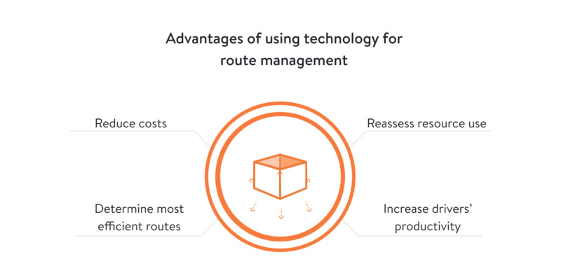 advantages of using technology for route management