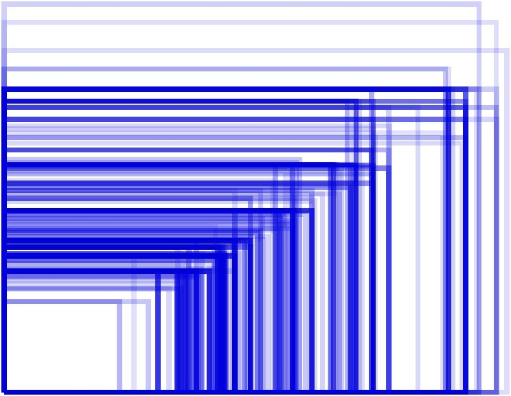 Android devices screen sizes