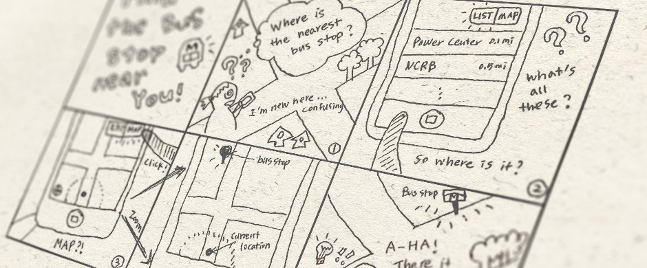 UX design techniques. Storyboarding